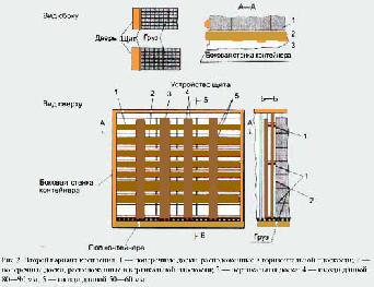 пример установки деревянного щита в двери контейнера